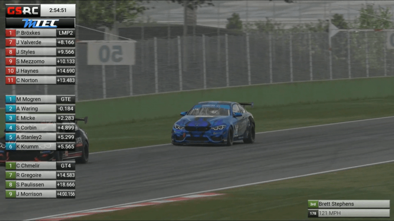 CMS Pro Team 2 at Imola