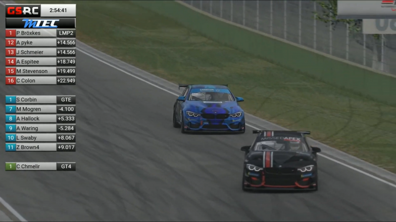 CMS Pro Team Car 1 Overtaking at Imola