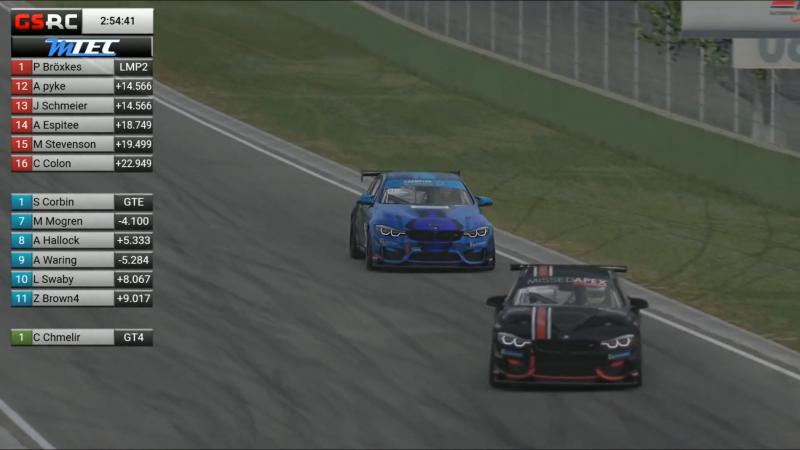 CMS Pro Team Car 1 Overtaking at Imola